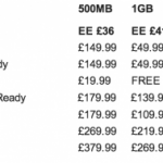 EE Reveals UK LTE 4G Pricing: Unlimited Calls, Texts and 500 MB of Data Starting At 36
